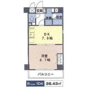 スカイフラット名古屋