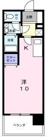 KDXレジデンス神宮前